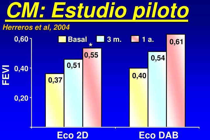 CM: Estudio piloto