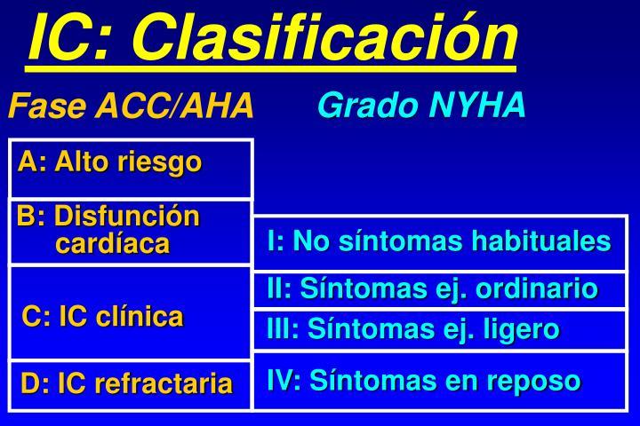 IC: Clasificación