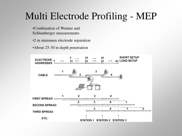 Multi Electrode Profiling - MEP