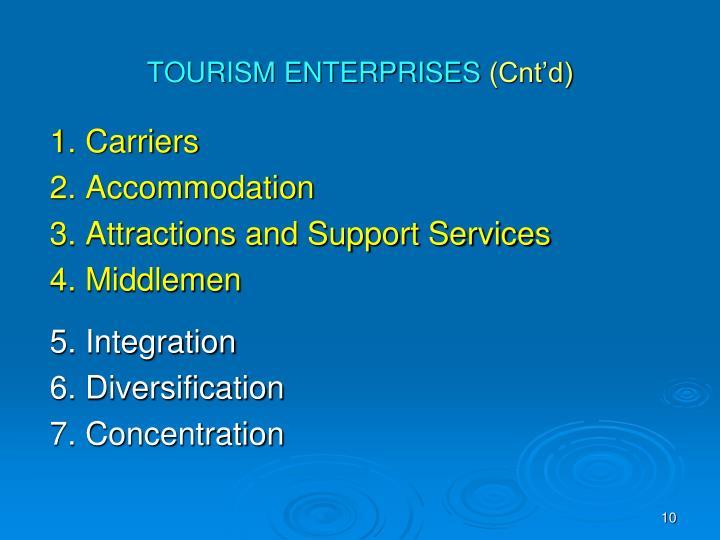 TOURISM ENTERPRISES