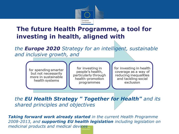 The future health programme a tool for investing in health aligned with