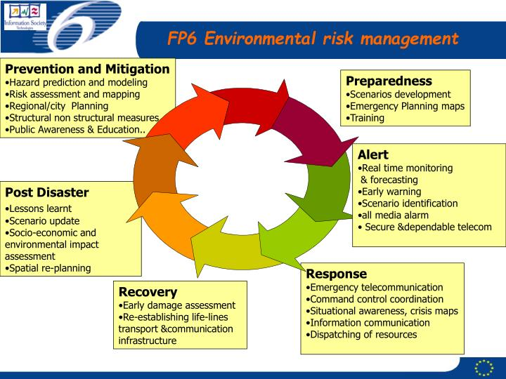 FP6 Environmental risk management