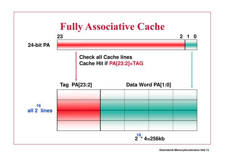 Fully Associative Cache