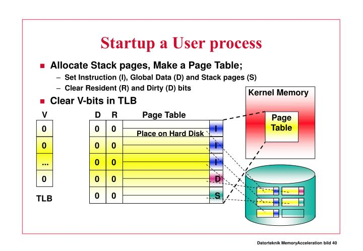 Startup a User process