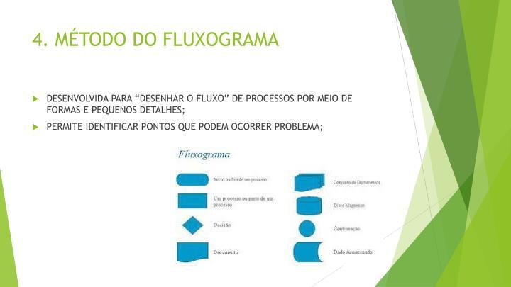 4. MÉTODO DO FLUXOGRAMA