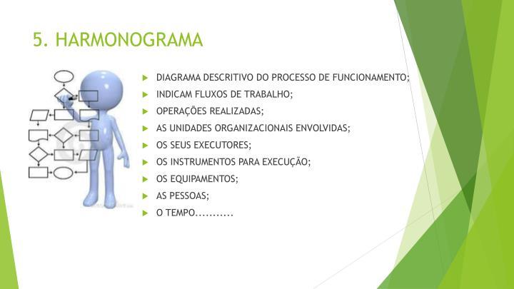 5. HARMONOGRAMA