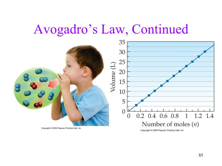 Avogadro's Law, Continued