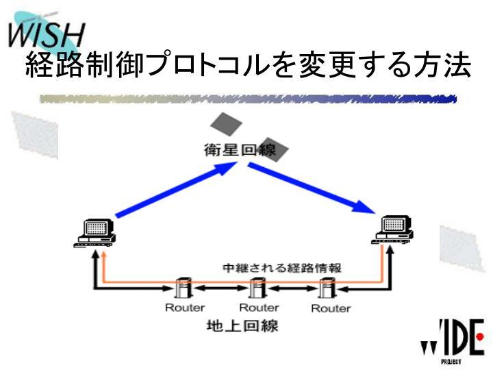経路制御プロトコルを変更する方法