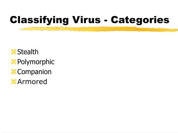 Classifying Virus - Categories