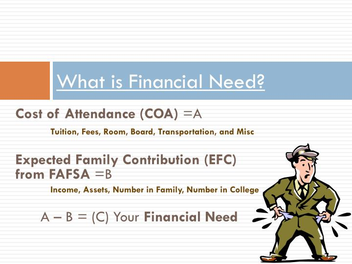 What is Financial Need?