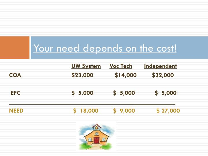 Your need depends on the cost!