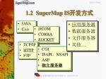 1 2 supermap is