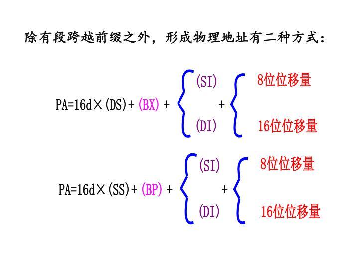 除有段跨越前缀之外,形成物理地址有二种方式: