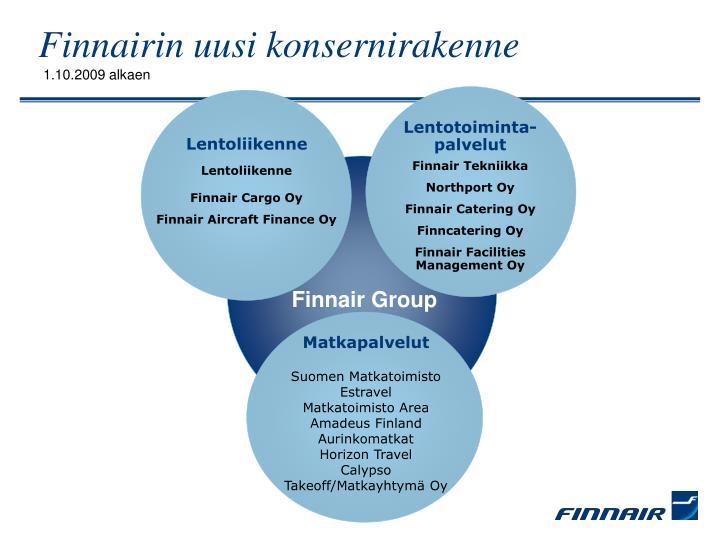 Finnairin uusi konsernirakenne