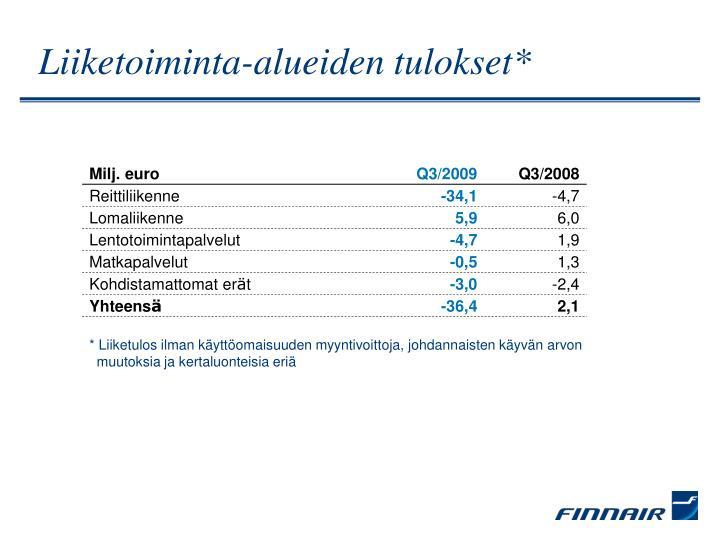 Liiketoiminta-alueiden tulokset*