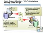 how to create and configure public folders by using exchange system manager