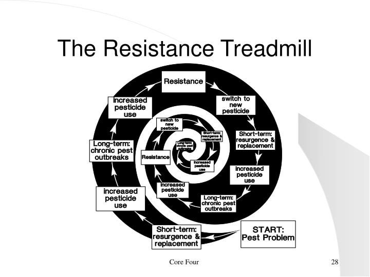 The Resistance Treadmill