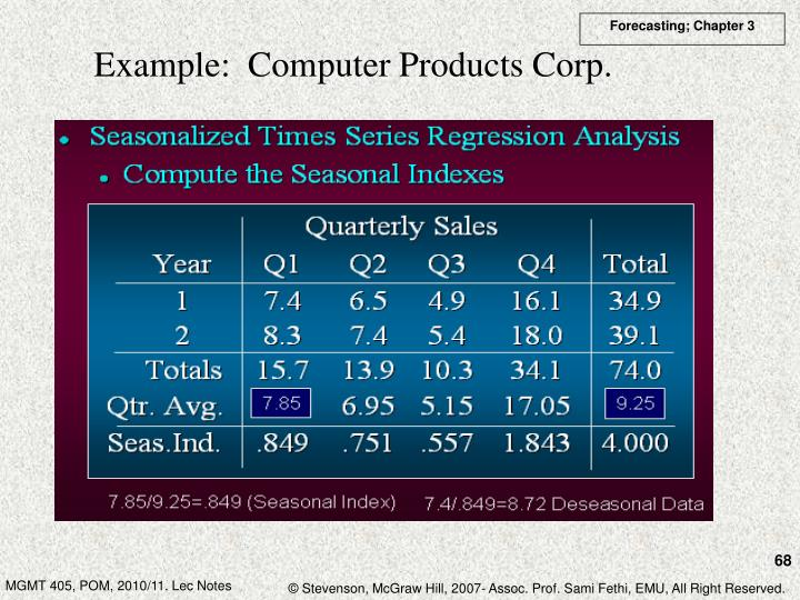 Example:  Computer Products Corp.
