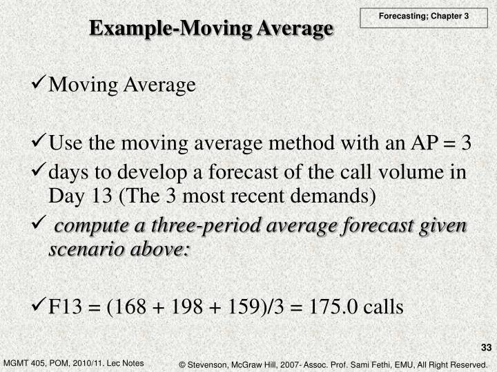 Example-Moving Average