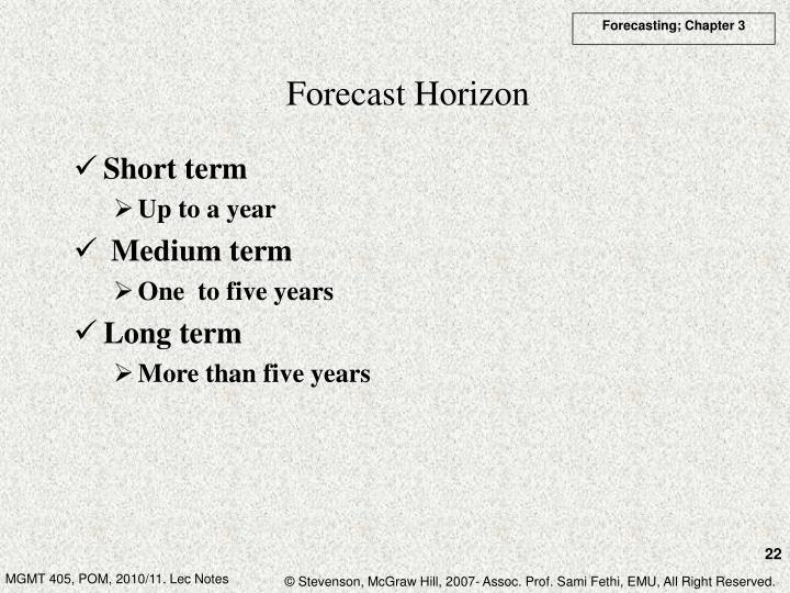 Forecast Horizon