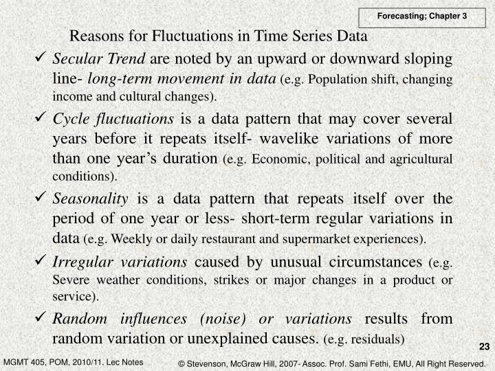 Reasons for Fluctuations in Time Series Data