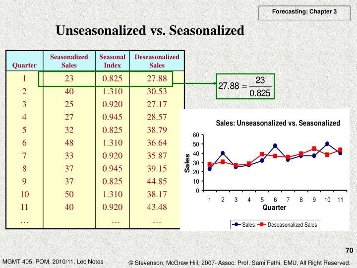 Unseasonalized vs. Seasonalized