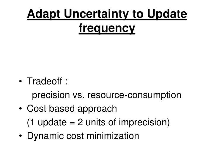 Adapt Uncertainty to Update frequency