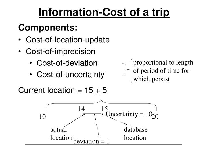Information-Cost of a trip