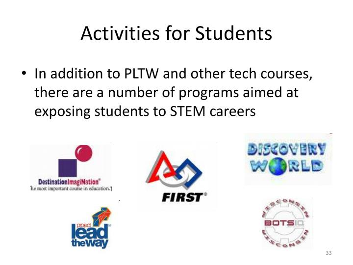 Activities for Students