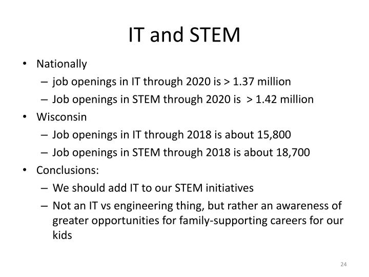 IT and STEM