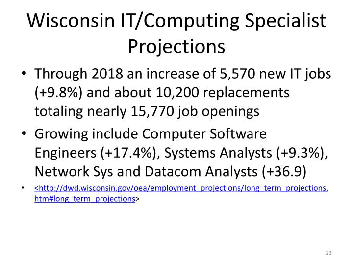 Wisconsin IT/Computing Specialist Projections