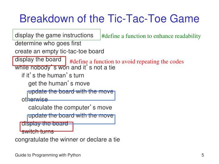 Breakdown of the Tic-Tac-Toe Game