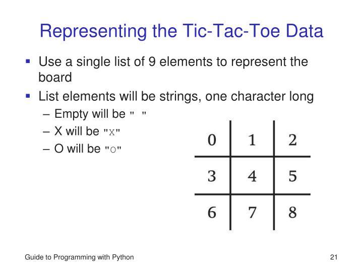 Representing the Tic-Tac-Toe Data