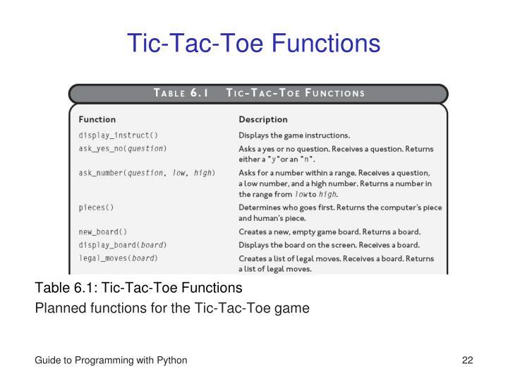 Tic-Tac-Toe Functions