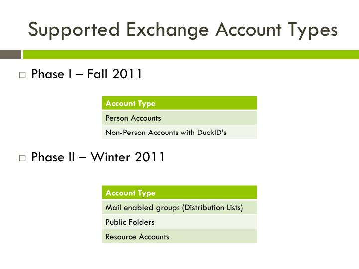 Supported Exchange Account Types
