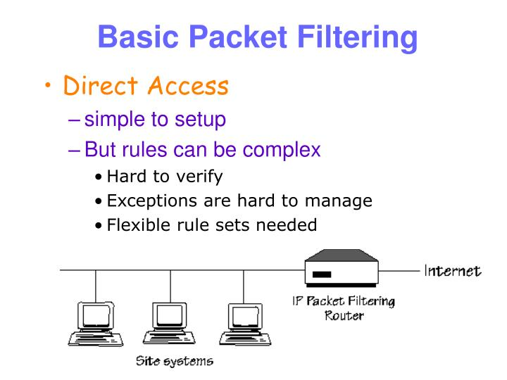 Basic Packet Filtering