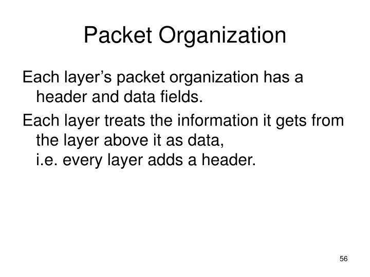 Packet Organization