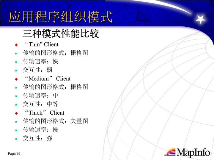 应用程序组织模式