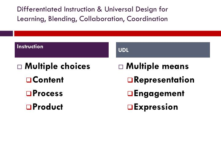 Differentiated Instruction & Universal Design for