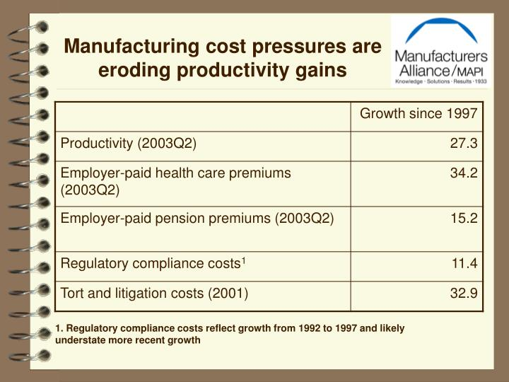 Manufacturing cost pressures are