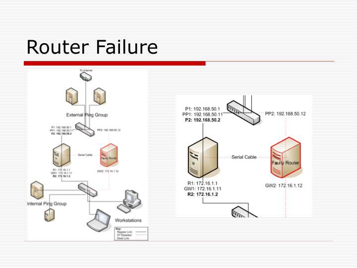 Router Failure