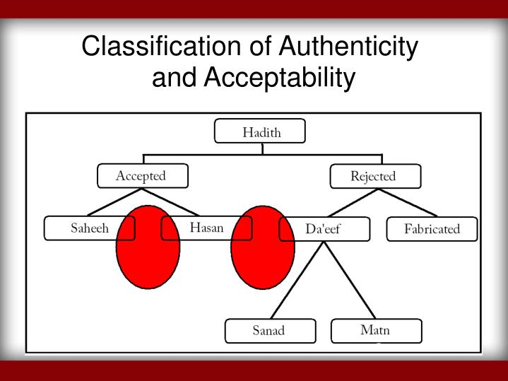 Classification of Authenticity