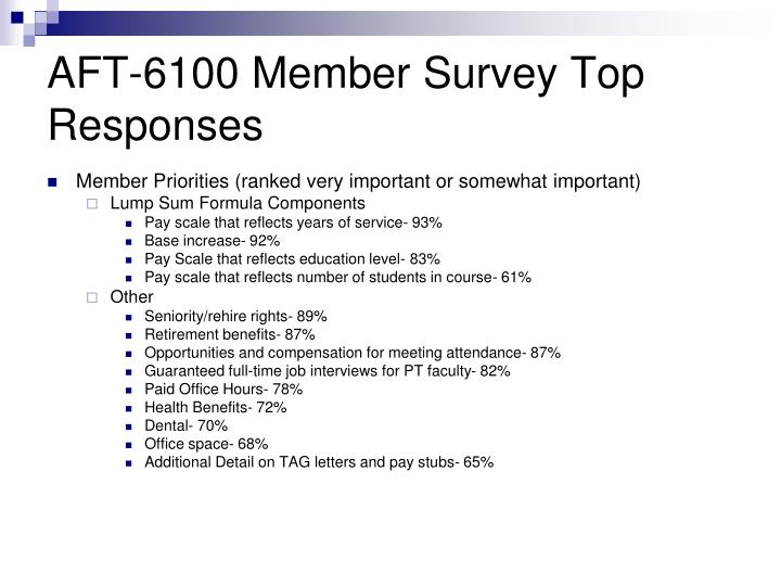 AFT-6100 Member Survey Top Responses