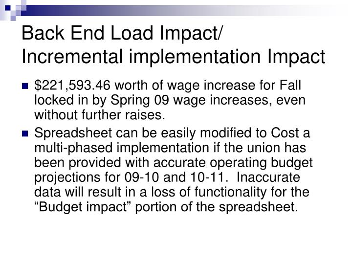 Back End Load Impact/ Incremental implementation Impact