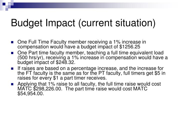 Budget Impact (current situation)