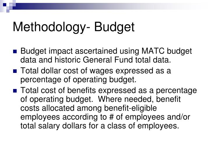 Methodology- Budget