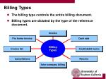 billing types