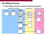 the billing process