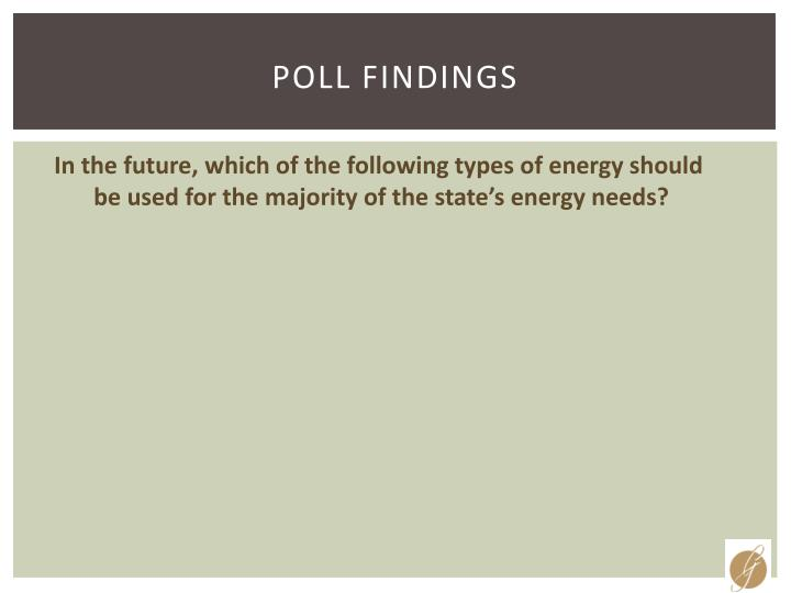 Poll Findings