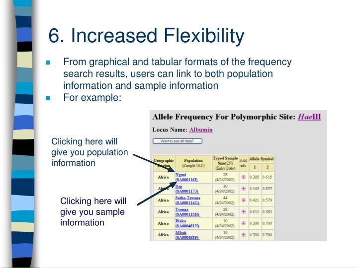 6. Increased Flexibility